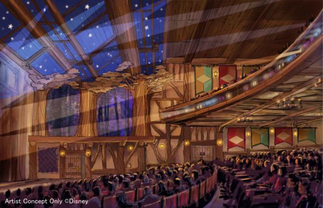 東京ディズニーランド 大規模開発 屋内シアター