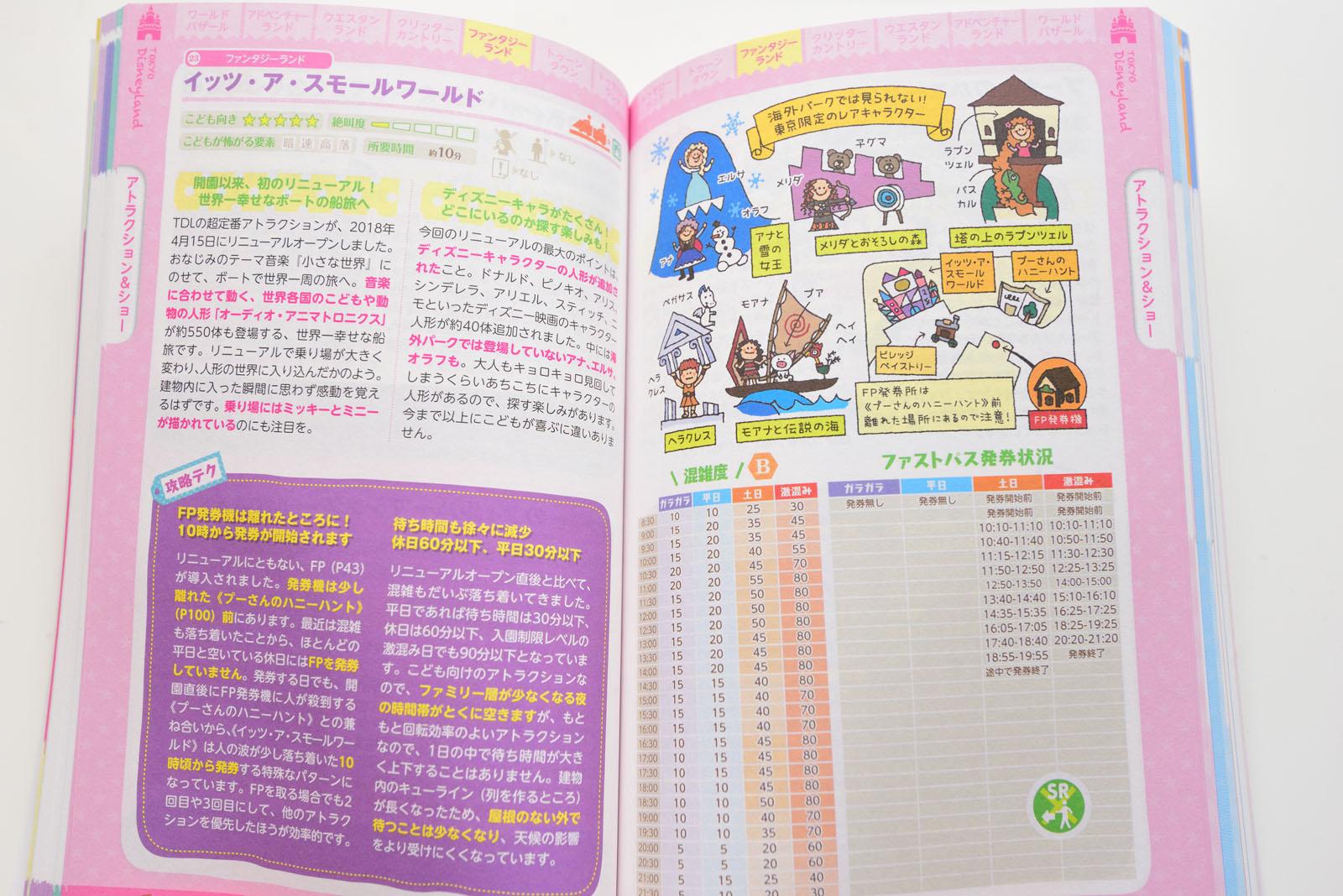 ポケット版 東京ディズニーランド&シー裏技ガイド2019