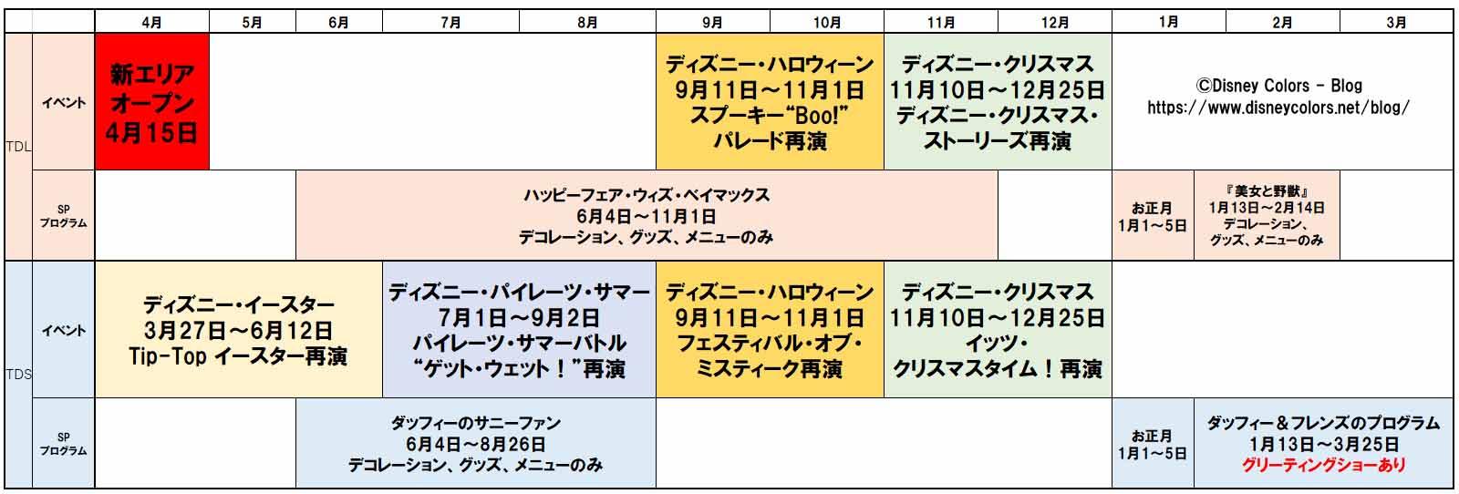東京ディズニーランド 東京ディズニーシー 2020年度イベントスケジュール
