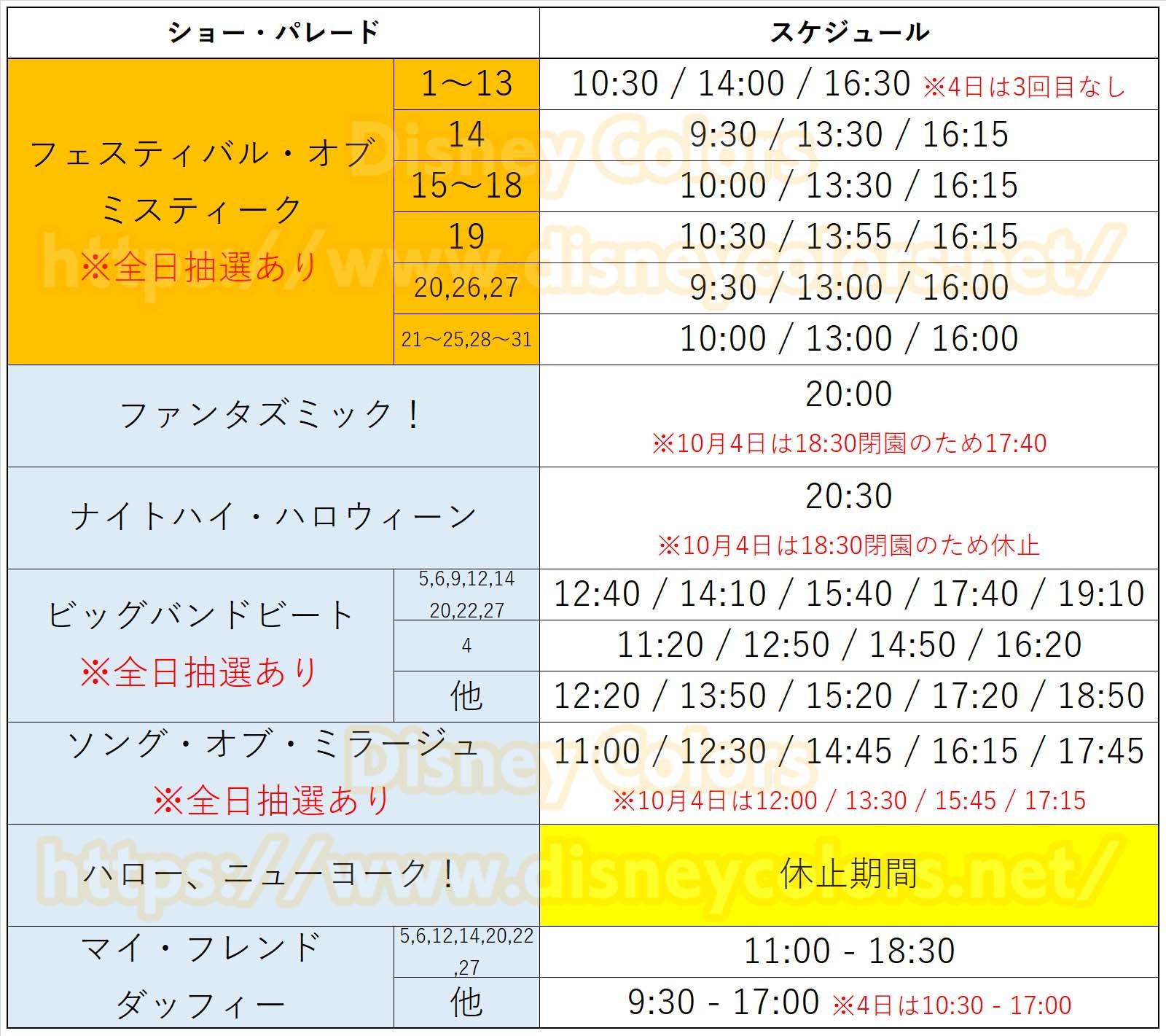 東京ディズニーシー ショースケジュール 抽選実施日 2019年10月