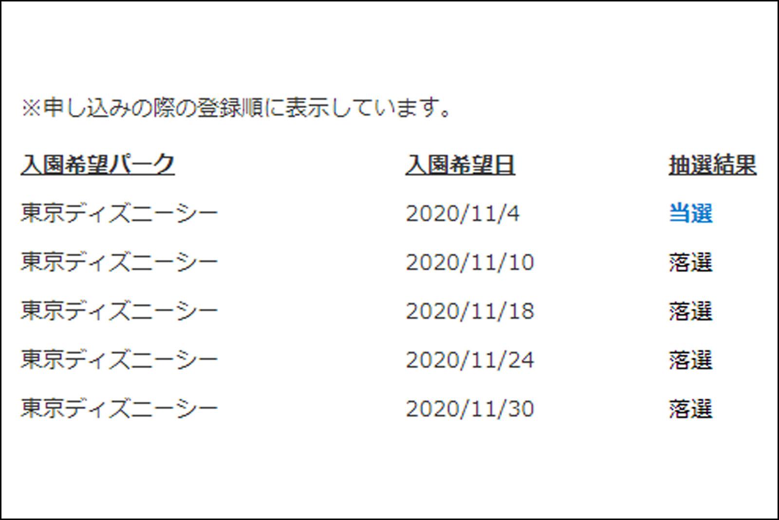 東京ディズニーランド 東京ディズニーシー 年間パスポート 抽選